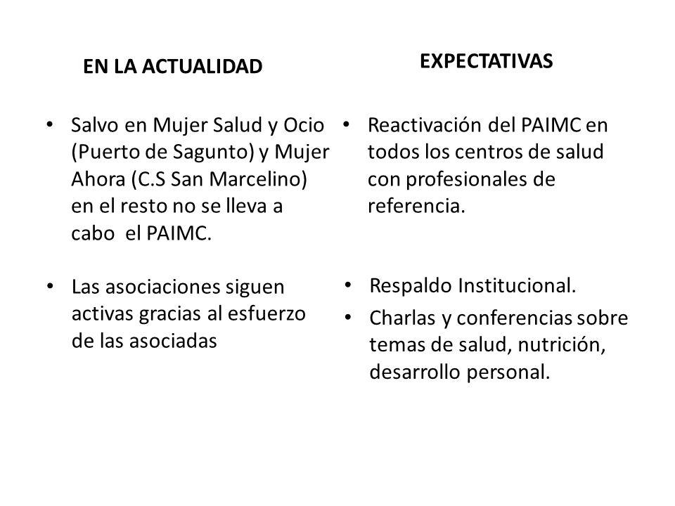 EN LA ACTUALIDAD Salvo en Mujer Salud y Ocio (Puerto de Sagunto) y Mujer Ahora (C.S San Marcelino) en el resto no se lleva a cabo el PAIMC.