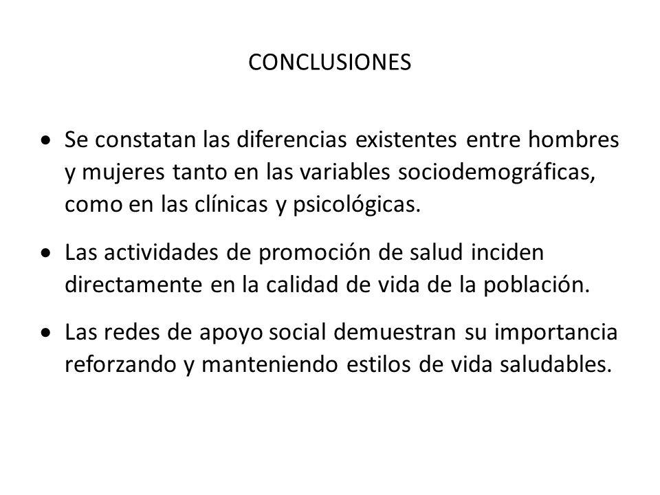 CONCLUSIONES Se constatan las diferencias existentes entre hombres y mujeres tanto en las variables sociodemográficas, como en las clínicas y psicológicas.
