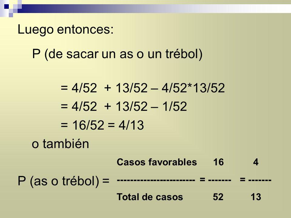 Luego entonces: P (de sacar un as o un trébol) = 4/52 + 13/52 – 4/52*13/52 = 4/52 + 13/52 – 1/52 = 16/52 = 4/13 o también P (as o trébol) = Casos favo