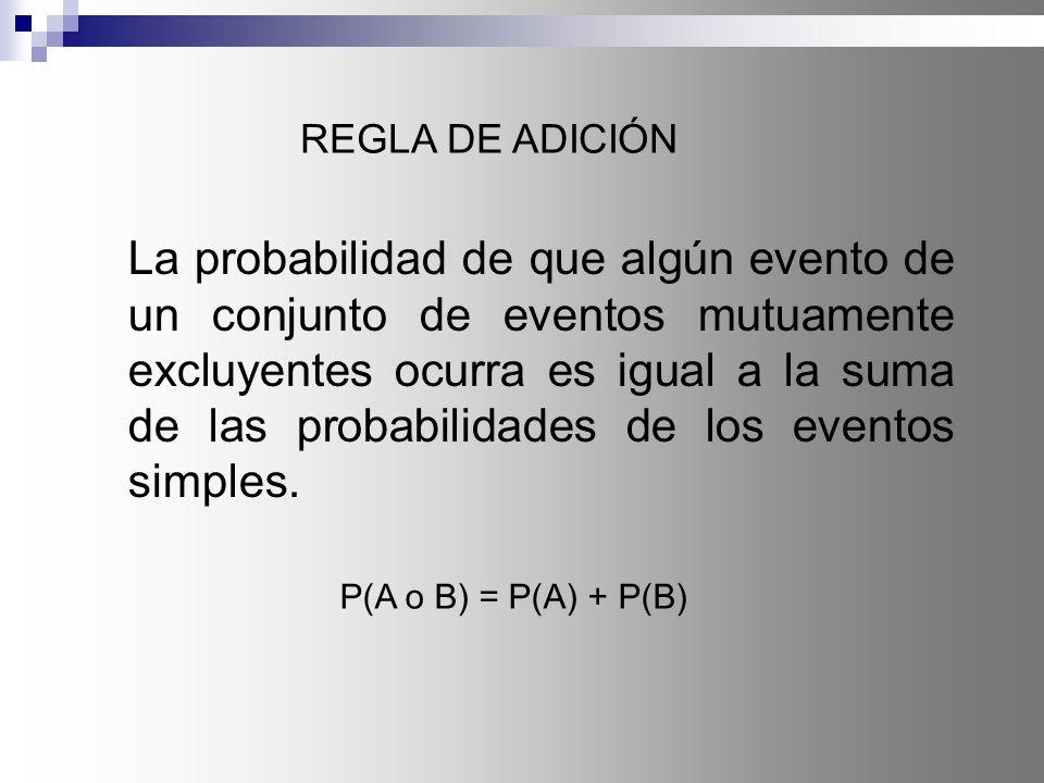 La probabilidad de que algún evento de un conjunto de eventos mutuamente excluyentes ocurra es igual a la suma de las probabilidades de los eventos si