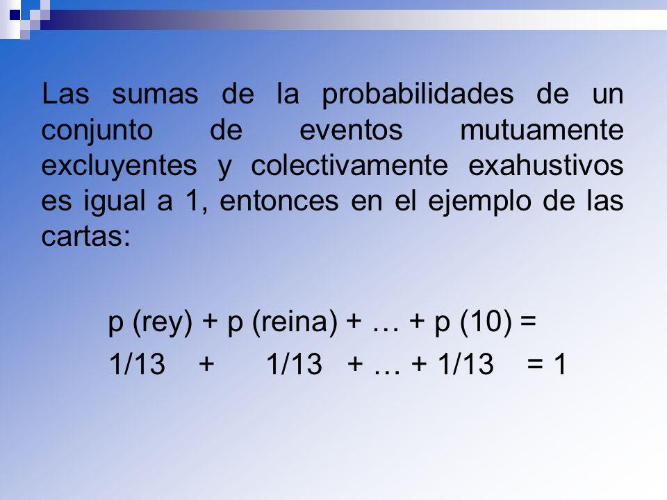 Las sumas de la probabilidades de un conjunto de eventos mutuamente excluyentes y colectivamente exahustivos es igual a 1, entonces en el ejemplo de l