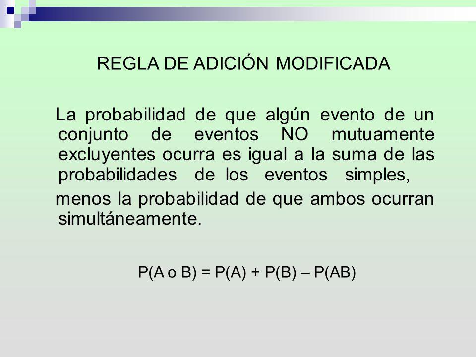 La probabilidad de que algún evento de un conjunto de eventos NO mutuamente excluyentes ocurra es igual a la suma de las probabilidades de los eventos