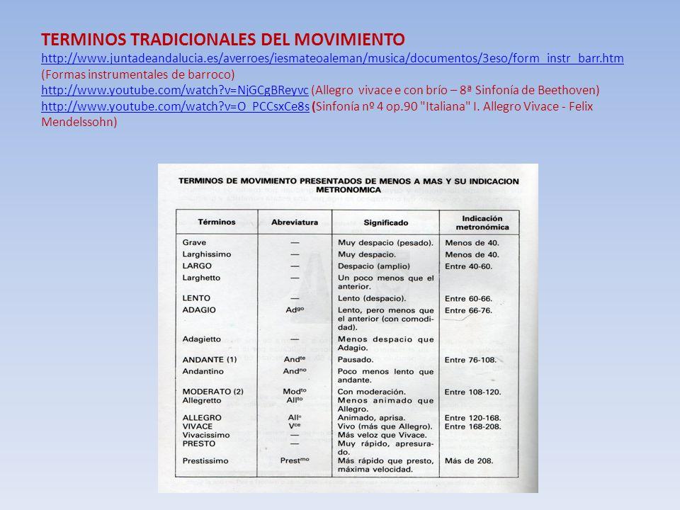 TERMINOS TRADICIONALES DEL MOVIMIENTO http://www.juntadeandalucia.es/averroes/iesmateoaleman/musica/documentos/3eso/form_instr_barr.htm (Formas instru