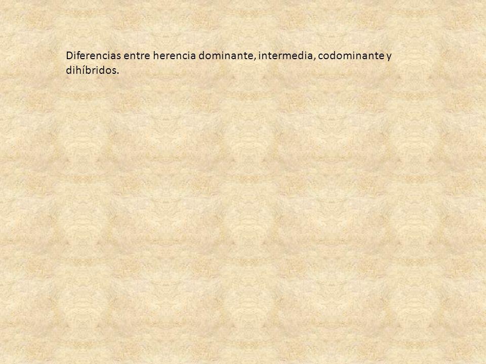 ARBOL GENEALÓGICO O PEDIGRÍ.