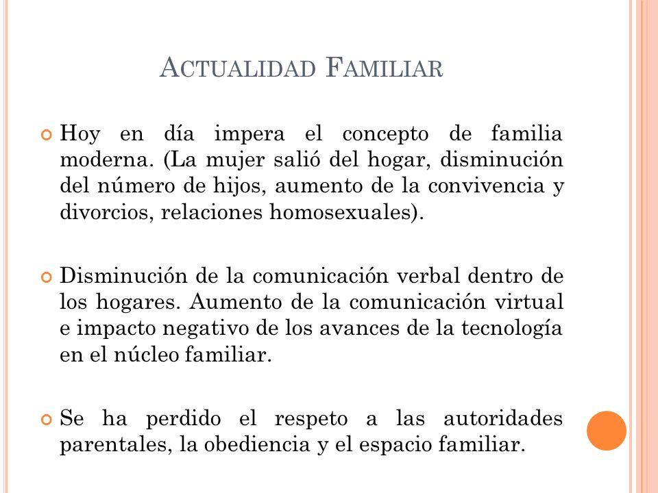 A CTUALIDAD F AMILIAR Hoy en día impera el concepto de familia moderna. (La mujer salió del hogar, disminución del número de hijos, aumento de la conv