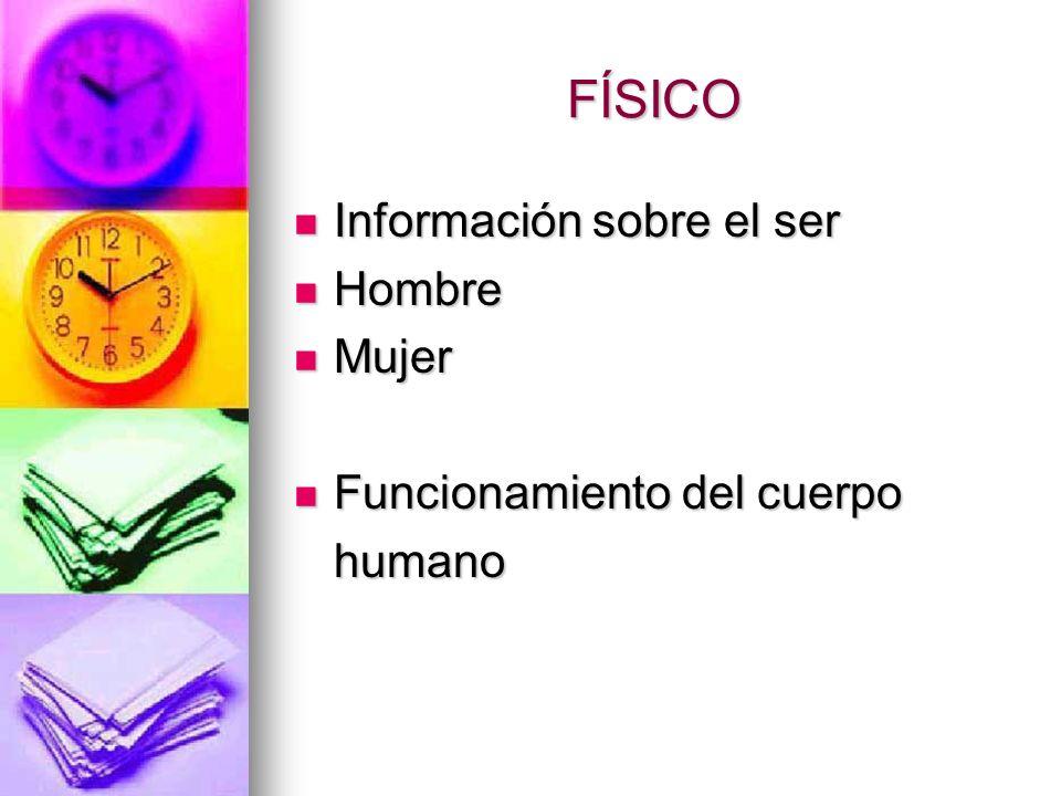 FÍSICO Información sobre el ser Información sobre el ser Hombre Hombre Mujer Mujer Funcionamiento del cuerpo Funcionamiento del cuerpohumano