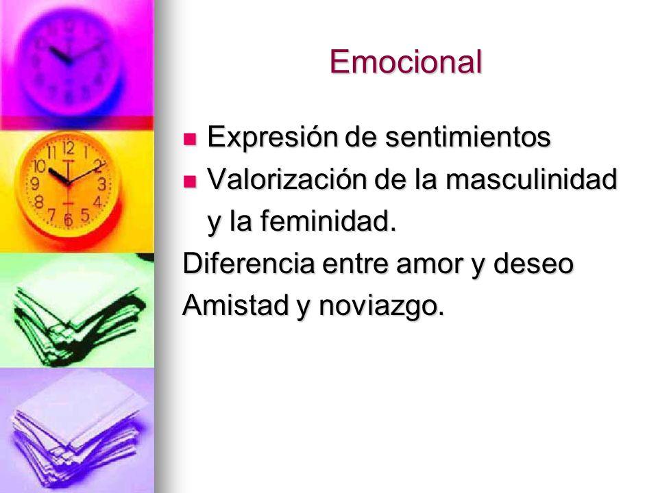 Emocional Expresión de sentimientos Expresión de sentimientos Valorización de la masculinidad Valorización de la masculinidad y la feminidad.