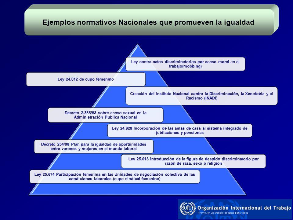 Buenas prácticas de gobierno para la igualdad Estonia: Igualdad de género en la política nacional de empleo.