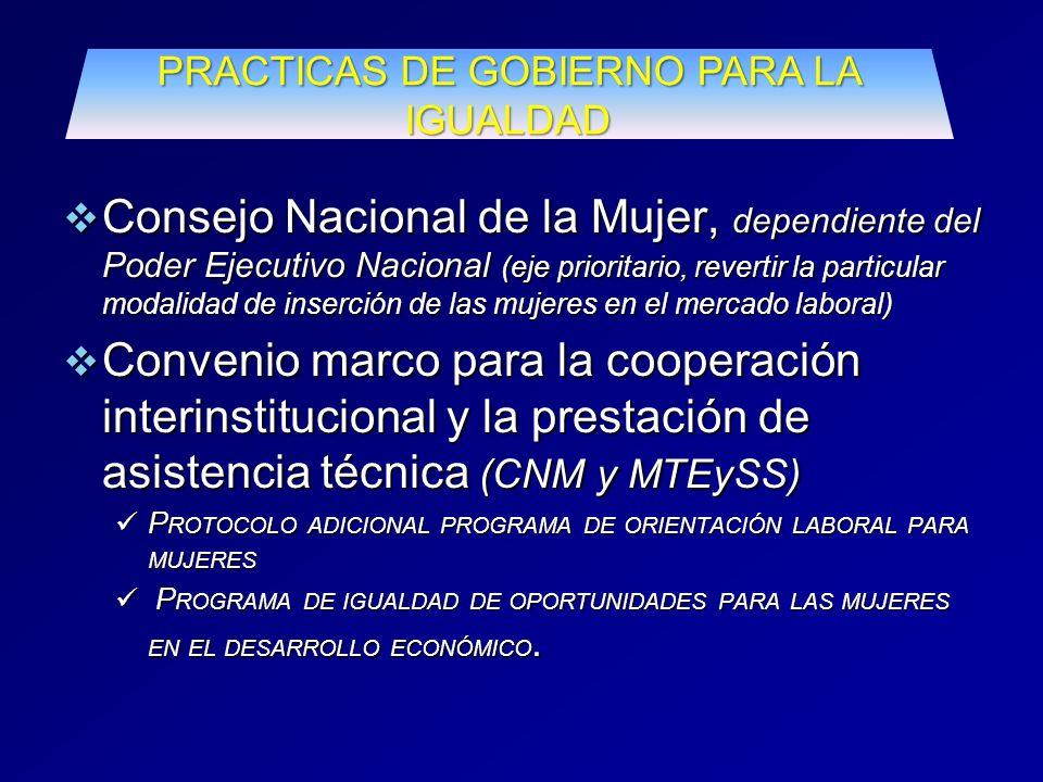 Consejo Nacional de la Mujer, dependiente del Poder Ejecutivo Nacional (eje prioritario, revertir la particular modalidad de inserción de las mujeres en el mercado laboral) Consejo Nacional de la Mujer, dependiente del Poder Ejecutivo Nacional (eje prioritario, revertir la particular modalidad de inserción de las mujeres en el mercado laboral) Convenio marco para la cooperación interinstitucional y la prestación de asistencia técnica (CNM y MTEySS) Convenio marco para la cooperación interinstitucional y la prestación de asistencia técnica (CNM y MTEySS) P ROTOCOLO ADICIONAL PROGRAMA DE ORIENTACIÓN LABORAL PARA MUJERES P ROTOCOLO ADICIONAL PROGRAMA DE ORIENTACIÓN LABORAL PARA MUJERES P ROGRAMA DE IGUALDAD DE OPORTUNIDADES PARA LAS MUJERES EN EL DESARROLLO ECONÓMICO.