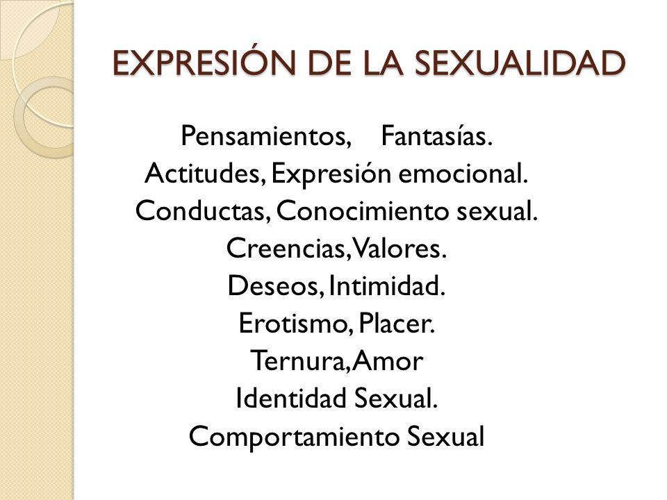 EXPRESIÓN DE LA SEXUALIDAD Pensamientos, Fantasías. Actitudes, Expresión emocional. Conductas, Conocimiento sexual. Creencias, Valores. Deseos, Intimi