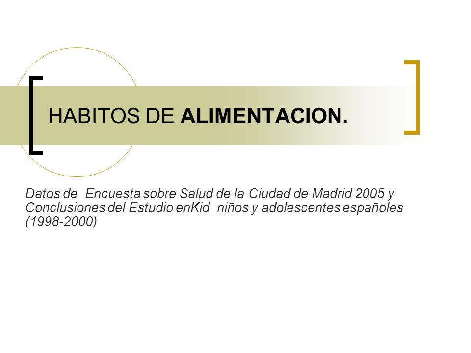 HABITOS DE ALIMENTACION. Datos de Encuesta sobre Salud de la Ciudad de Madrid 2005 y Conclusiones del Estudio enKid niños y adolescentes españoles (19