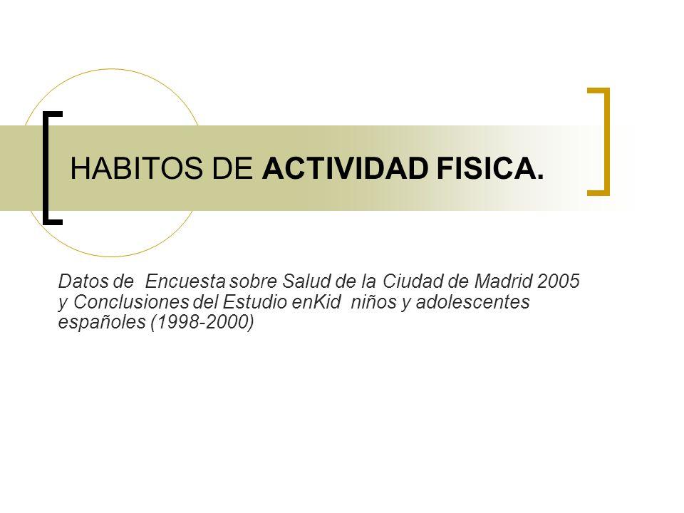 HABITOS DE ACTIVIDAD FISICA. Datos de Encuesta sobre Salud de la Ciudad de Madrid 2005 y Conclusiones del Estudio enKid niños y adolescentes españoles