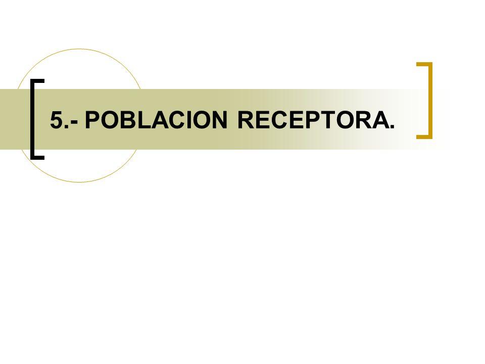 5.- POBLACION RECEPTORA.