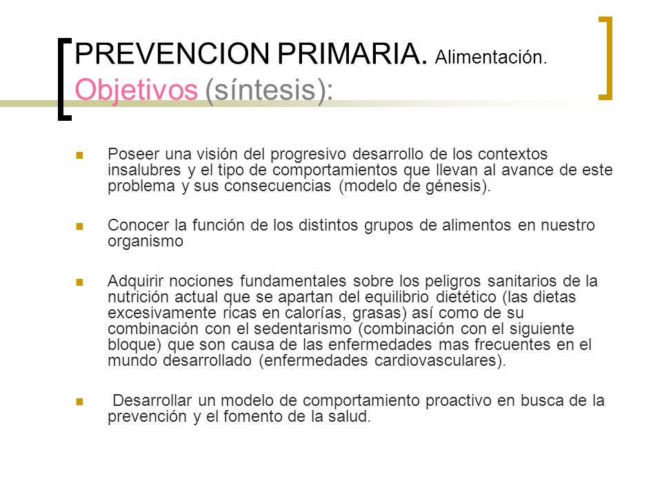 PREVENCION PRIMARIA. Alimentación. Objetivos (síntesis): Poseer una visión del progresivo desarrollo de los contextos insalubres y el tipo de comporta