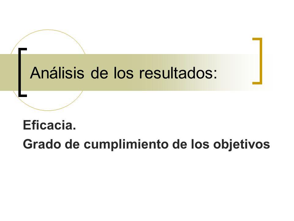 Análisis de los resultados: Eficacia. Grado de cumplimiento de los objetivos