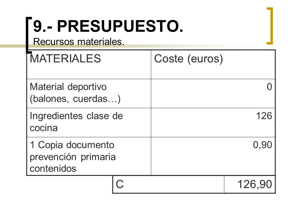 9.- PRESUPUESTO. Recursos materiales. MATERIALESCoste (euros) Material deportivo (balones, cuerdas…) 0 Ingredientes clase de cocina 126 1 Copia docume