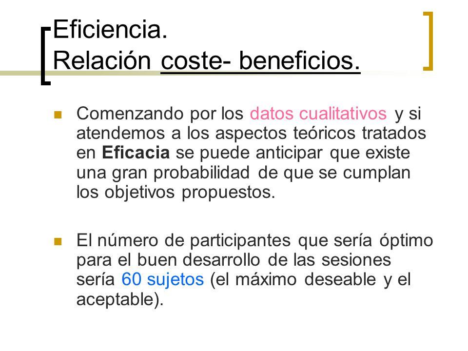 Eficiencia. Relación coste- beneficios. Comenzando por los datos cualitativos y si atendemos a los aspectos teóricos tratados en Eficacia se puede ant