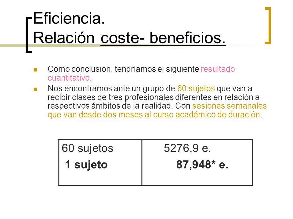 Eficiencia. Relación coste- beneficios. Como conclusión, tendríamos el siguiente resultado cuantitativo. Nos encontramos ante un grupo de 60 sujetos q