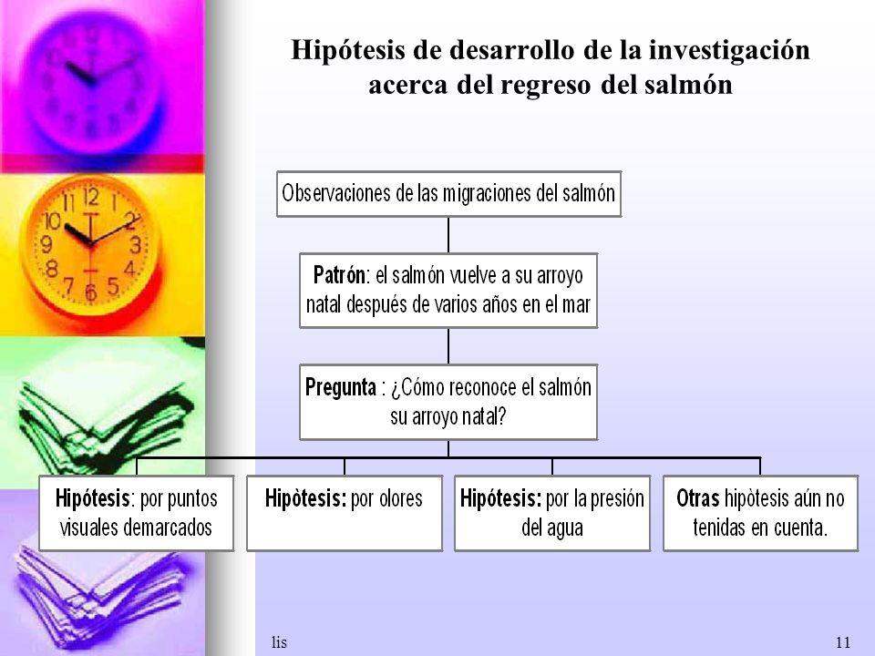 lis11 Hipótesis de desarrollo de la investigación acerca del regreso del salmón