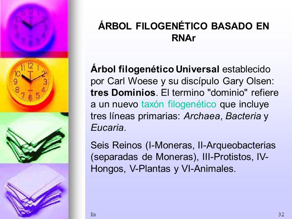 lis32 ÁRBOL FILOGENÉTICO BASADO EN RNAr Árbol filogenético Universal establecido por Carl Woese y su discípulo Gary Olsen: tres Dominios. El termino