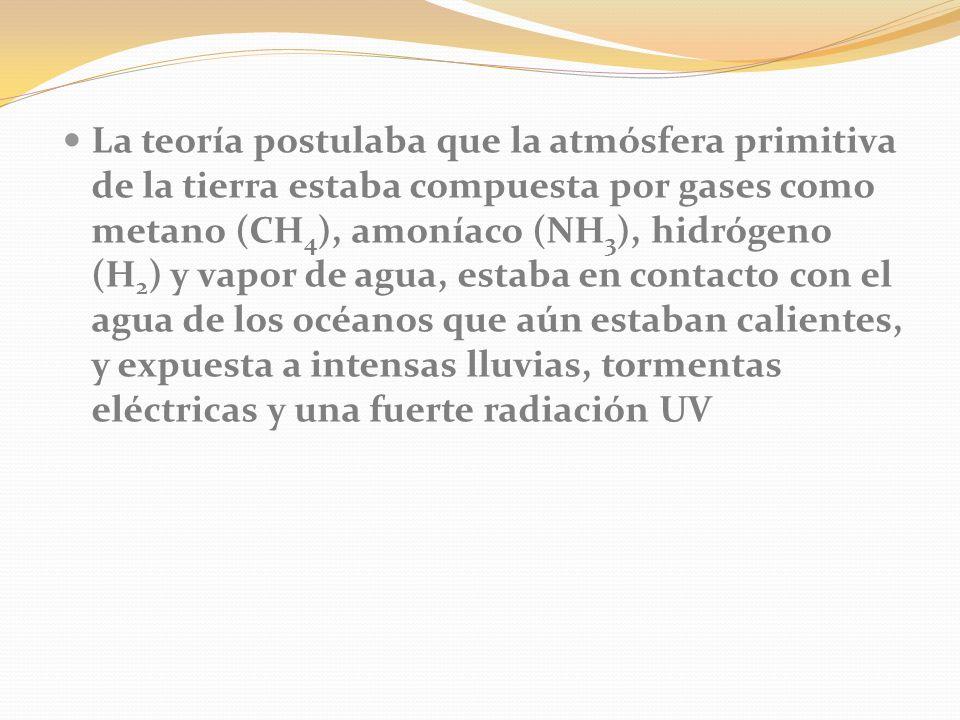La teoría postulaba que la atmósfera primitiva de la tierra estaba compuesta por gases como metano (CH 4 ), amoníaco (NH 3 ), hidrógeno (H 2 ) y vapor de agua, estaba en contacto con el agua de los océanos que aún estaban calientes, y expuesta a intensas lluvias, tormentas eléctricas y una fuerte radiación UV