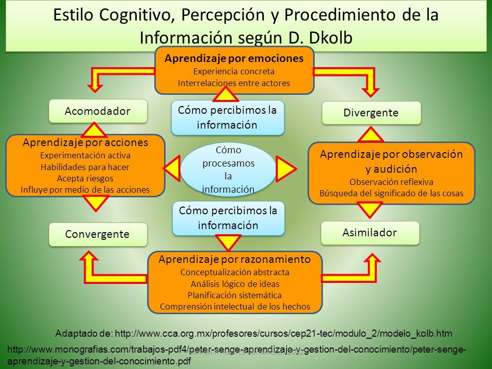 http://www.monografias.com/trabajos-pdf4/peter-senge-aprendizaje-y-gestion-del-conocimiento/peter-senge- aprendizaje-y-gestion-del-conocimiento.pdf Es