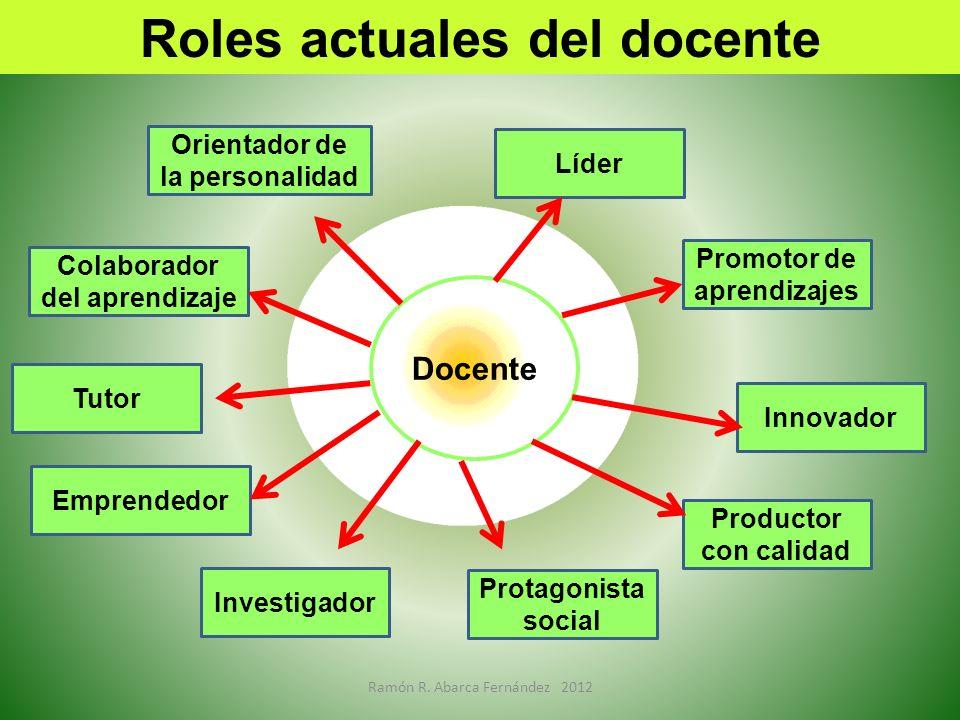 Roles actuales del docente Productor con calidad Innovador Promotor de aprendizajes Protagonista social Investigador Emprendedor Tutor Líder Orientado