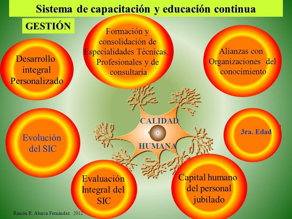 Sistema de capacitación y educación continua CALIDAD HUMANA GESTIÓN Ramón R. Abarca Fernández 2012 Desarrollo integral Personalizado Evolución del SIC