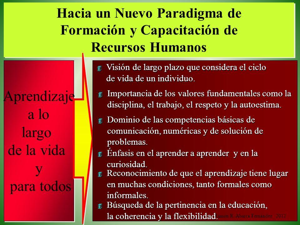 Hacia un Nuevo Paradigma de Formación y Capacitación de Recursos Humanos Aprendizaje a lo largo de la vida y para todos Aprendizaje a lo largo de la v
