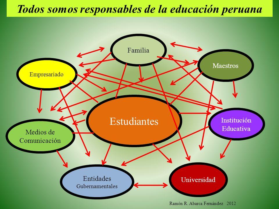 Todos somos responsables de la educación peruana Ramón R. Abarca Fernández 2012 Estudiantes Familia Maestros Institución Educativa Universidad Entidad