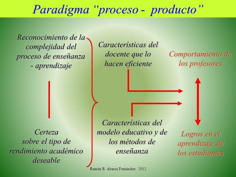Paradigma proceso - producto Características del docente que lo hacen eficiente Comportamiento de los profesores Características del modelo educativo