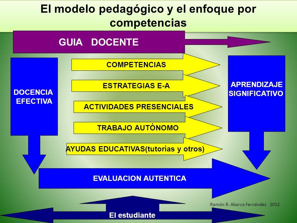 El modelo pedagógico y el enfoque por competencias GUIA DOCENTE DOCENCIA EFECTIVA APRENDIZAJE SIGNIFICATIVO COMPETENCIAS ESTRATEGIAS E-A ACTIVIDADES P