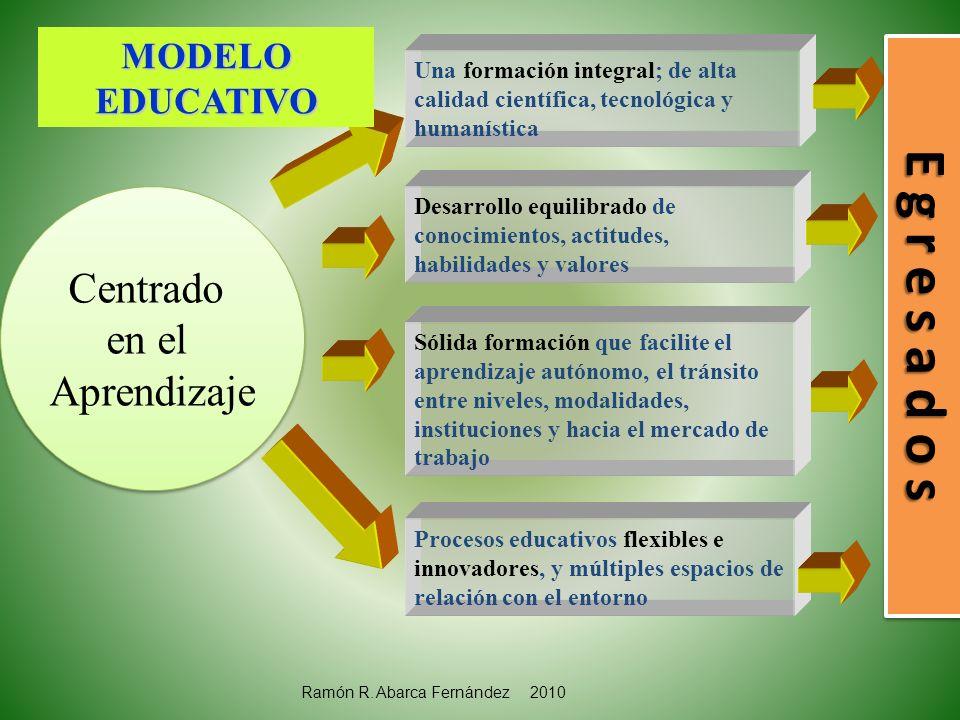 Centrado en el Aprendizaje Centrado en el Aprendizaje Desarrollo equilibrado de conocimientos, actitudes, habilidades y valores Una formación integral