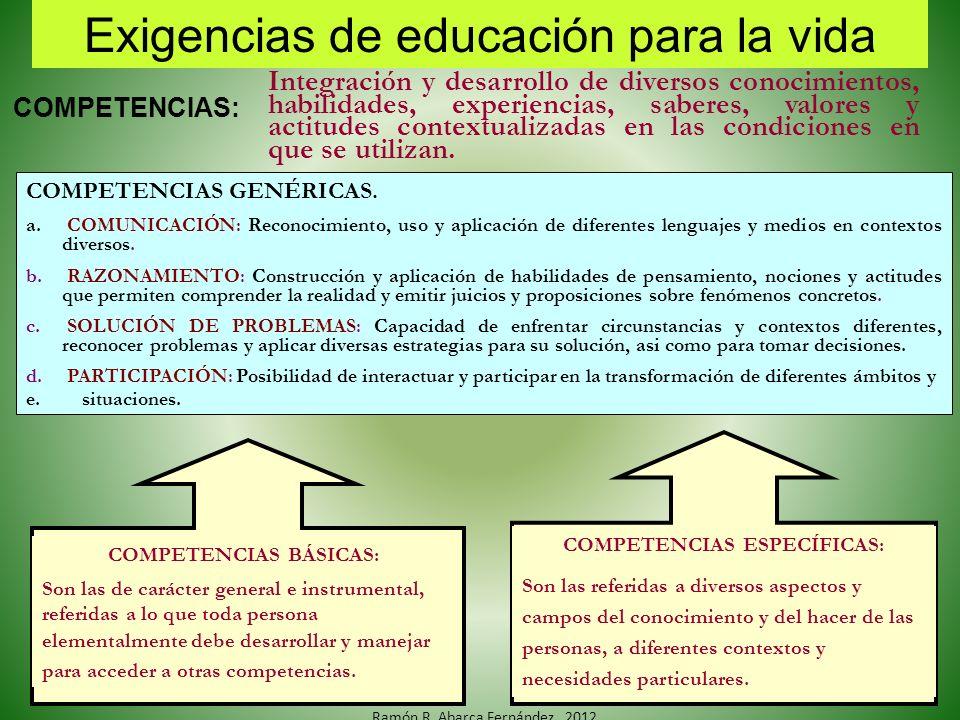 COMPETENCIAS GENÉRICAS. a. COMUNICACIÓN: Reconocimiento, uso y aplicación de diferentes lenguajes y medios en contextos diversos. b. RAZONAMIENTO: Con