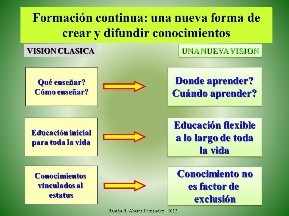 Sistema de capacitación y educación continua CALIDAD HUMANA GESTIÓN Ramón R.
