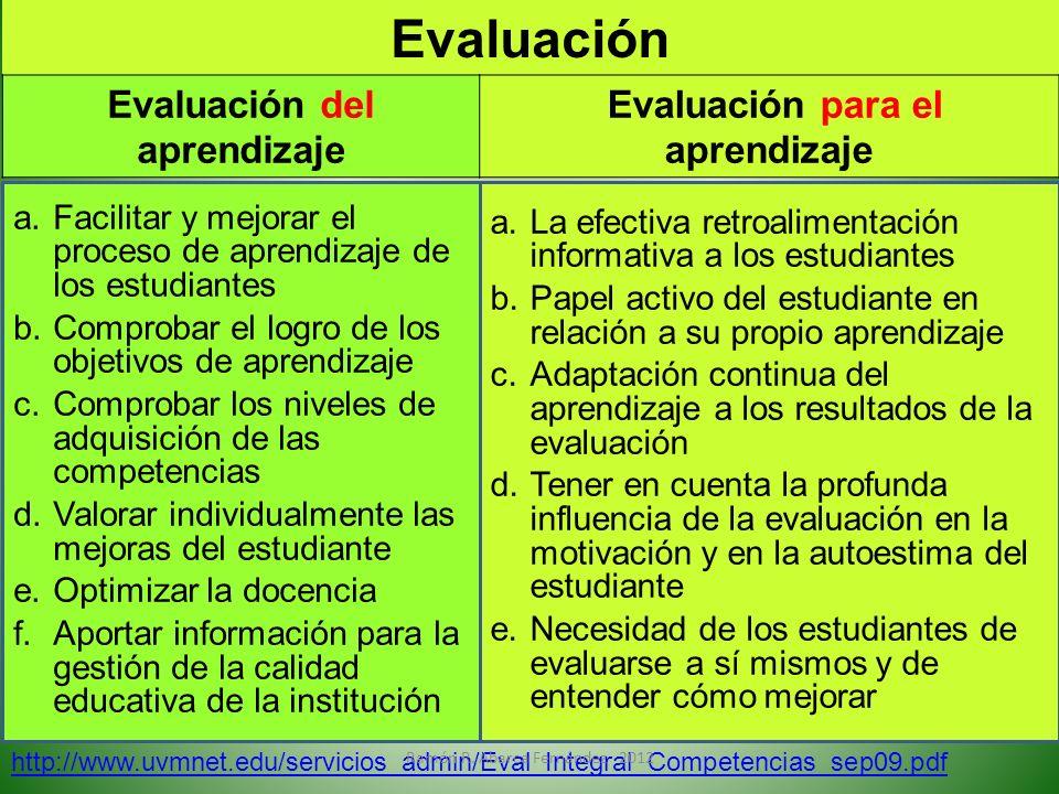 Evaluación http://www.uvmnet.edu/servicios_admin/Eval_Integral_Competencias_sep09.pdf Evaluación del aprendizaje Evaluación para el aprendizaje a.Faci