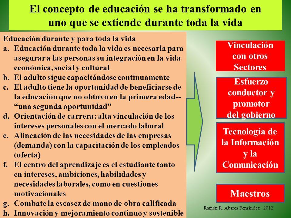 El concepto de educación se ha transformado en uno que se extiende durante toda la vida Educación durante y para toda la vida a.Educación durante toda