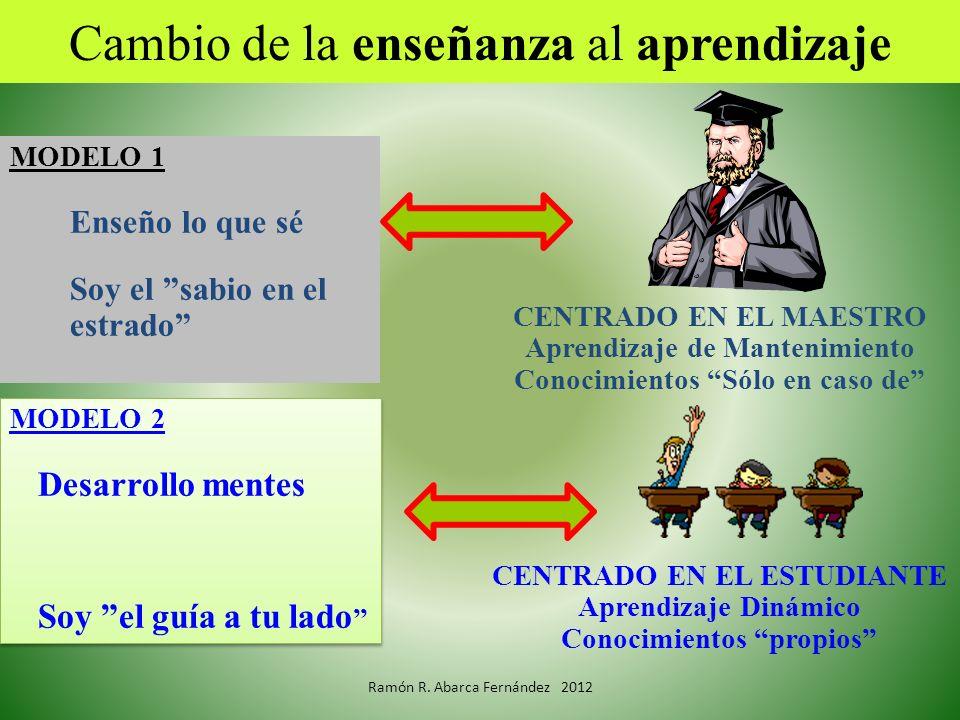 a.Énfasis en el contenido b.El aprendizaje es un producto, un destino c.Estructura jerárquica y autoritaria.