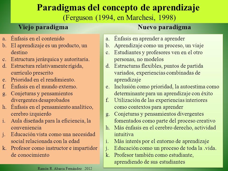 a.Énfasis en el contenido b.El aprendizaje es un producto, un destino c.Estructura jerárquica y autoritaria. d.Estructura relativamente rígida, curríc