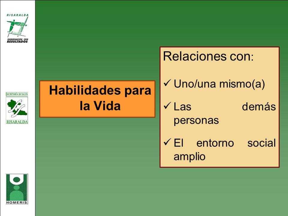 Habilidades para la Vida Relaciones con : Uno/una mismo(a) Las demás personas El entorno social amplio