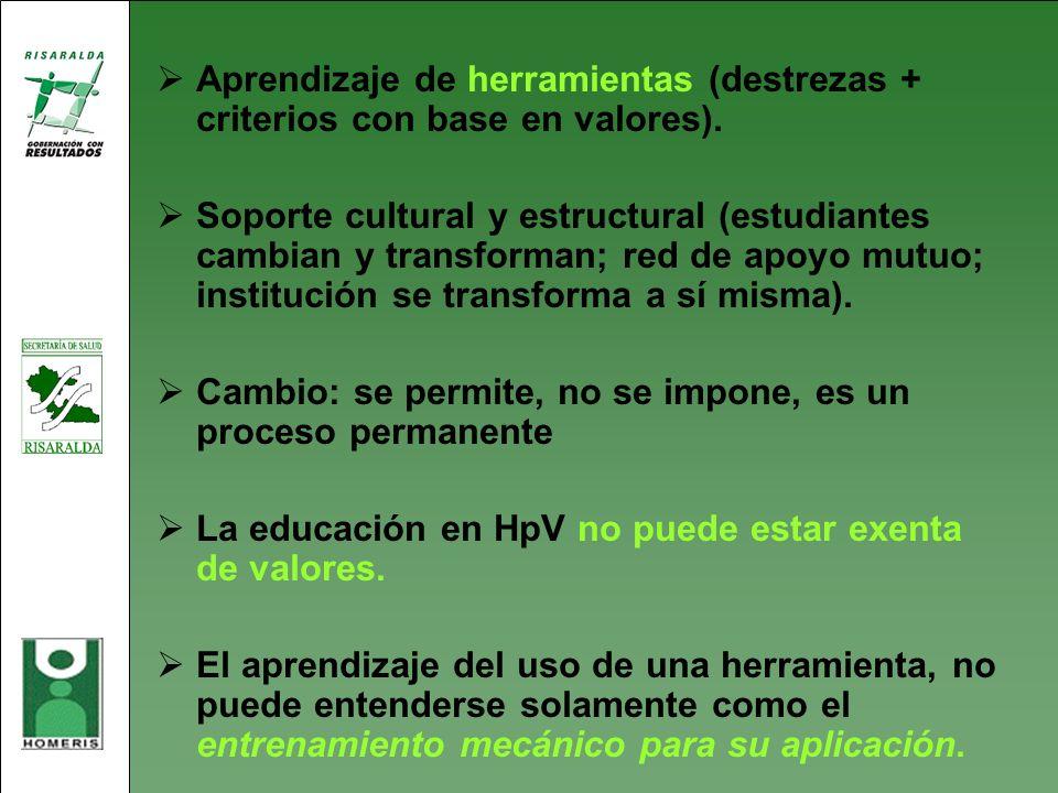 Aprendizaje de herramientas (destrezas + criterios con base en valores). Soporte cultural y estructural (estudiantes cambian y transforman; red de apo