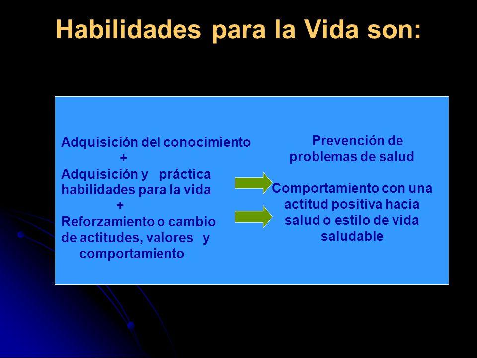 Adquisición del conocimiento + Adquisición y práctica habilidades para la vida + Reforzamiento o cambio de actitudes, valores y comportamiento Prevenc