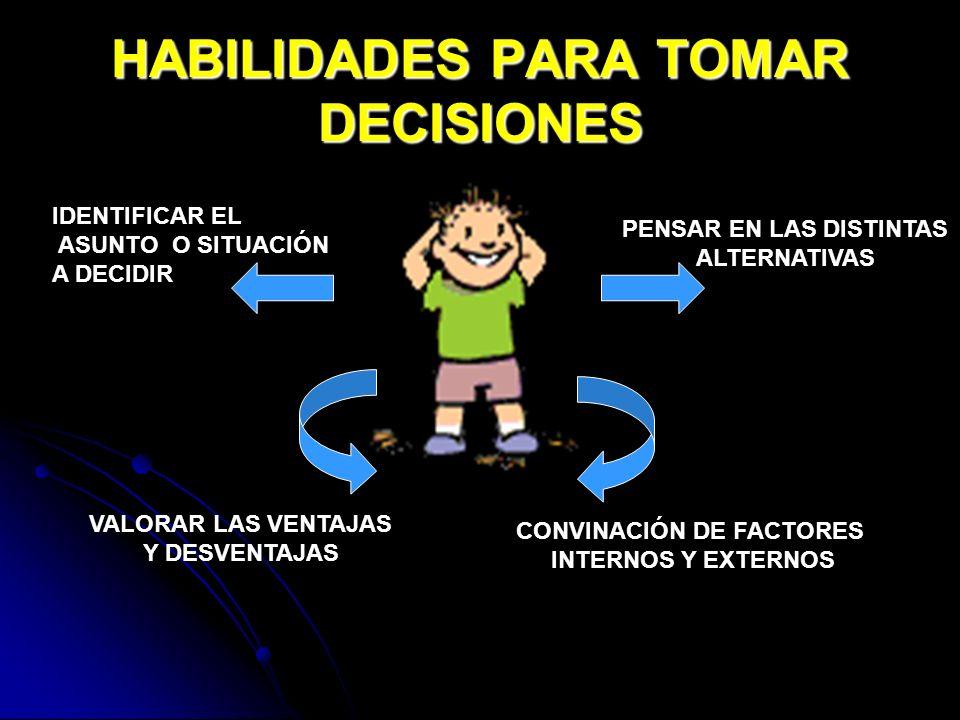 HABILIDADES PARA TOMAR DECISIONES IDENTIFICAR EL ASUNTO O SITUACIÓN A DECIDIR PENSAR EN LAS DISTINTAS ALTERNATIVAS VALORAR LAS VENTAJAS Y DESVENTAJAS