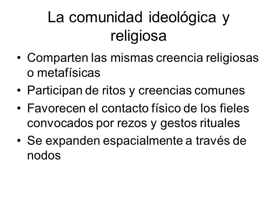 La comunidad ideológica y religiosa Comparten las mismas creencia religiosas o metafísicas Participan de ritos y creencias comunes Favorecen el contac