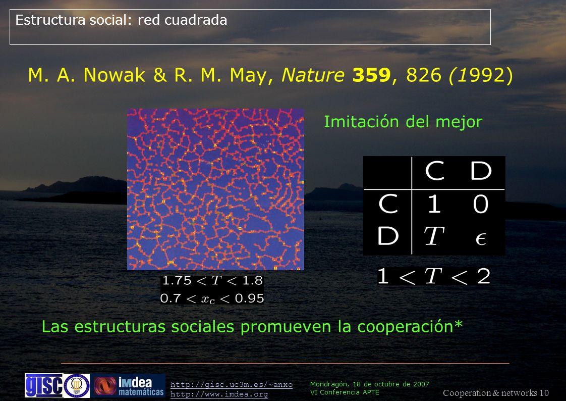 Cooperation & networks 10 Mondragón, 18 de octubre de 2007 VI Conferencia APTE http://gisc.uc3m.es/~anxo http://www.imdea.org M. A. Nowak & R. M. May,