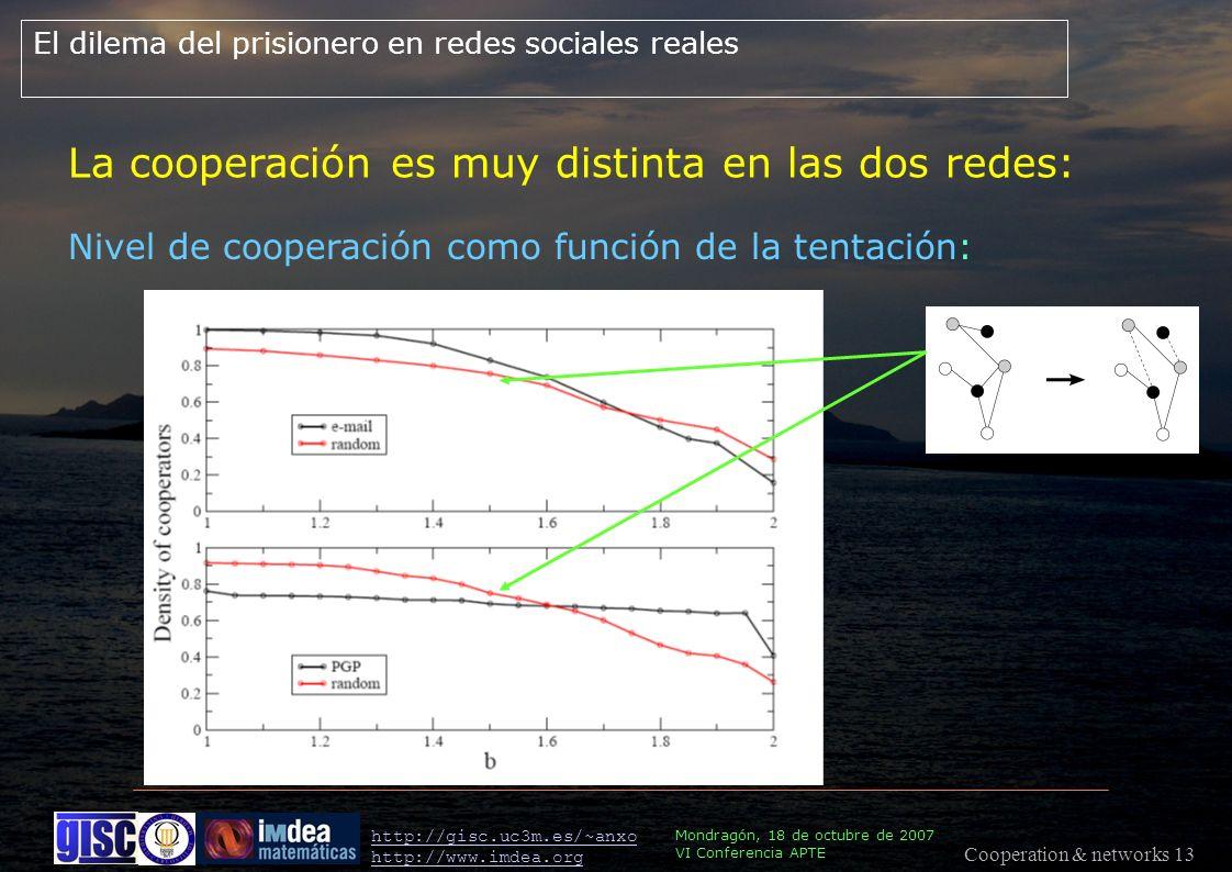 Cooperation & networks 13 Mondragón, 18 de octubre de 2007 VI Conferencia APTE http://gisc.uc3m.es/~anxo http://www.imdea.org Nivel de cooperación como función de la tentación: La cooperación es muy distinta en las dos redes: El dilema del prisionero en redes sociales reales
