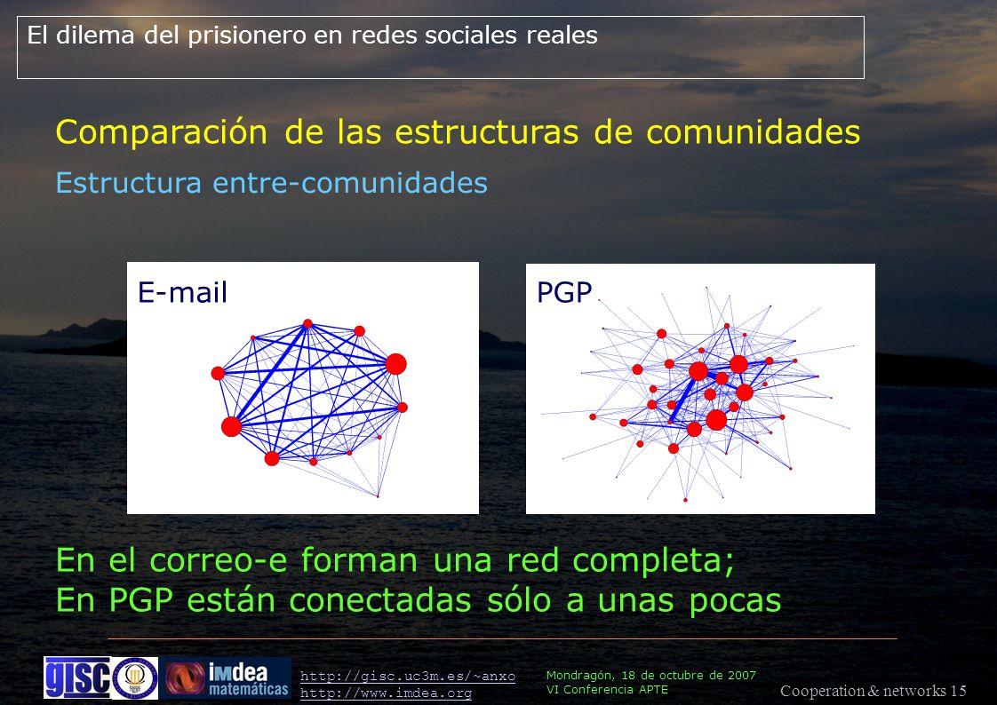 Cooperation & networks 15 Mondragón, 18 de octubre de 2007 VI Conferencia APTE http://gisc.uc3m.es/~anxo http://www.imdea.org El dilema del prisionero en redes sociales reales Estructura entre-comunidades Comparación de las estructuras de comunidades E-mailPGP En el correo-e forman una red completa; En PGP están conectadas sólo a unas pocas