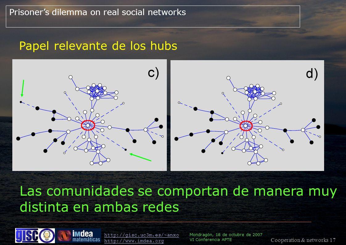 Cooperation & networks 17 Mondragón, 18 de octubre de 2007 VI Conferencia APTE http://gisc.uc3m.es/~anxo http://www.imdea.org Prisoners dilemma on real social networks Papel relevante de los hubs Las comunidades se comportan de manera muy distinta en ambas redes