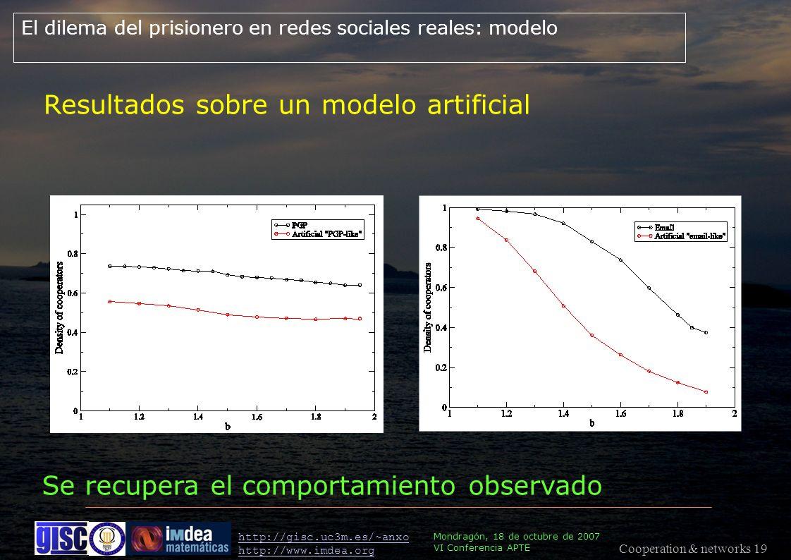 Cooperation & networks 19 Mondragón, 18 de octubre de 2007 VI Conferencia APTE http://gisc.uc3m.es/~anxo http://www.imdea.org El dilema del prisionero en redes sociales reales: modelo Resultados sobre un modelo artificial Se recupera el comportamiento observado