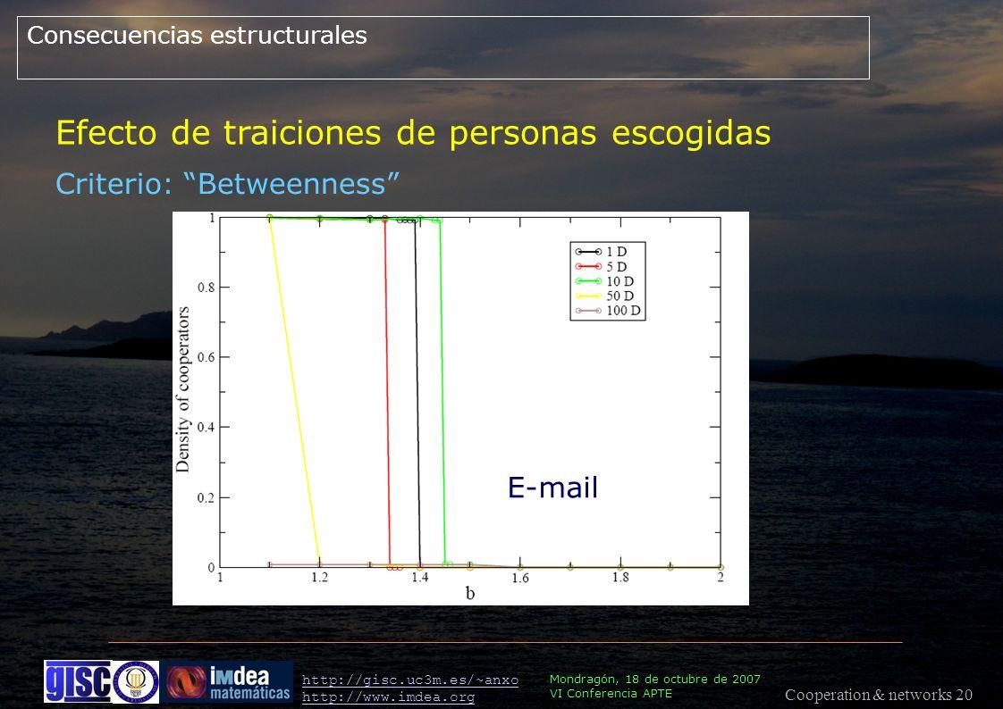 Cooperation & networks 20 Mondragón, 18 de octubre de 2007 VI Conferencia APTE http://gisc.uc3m.es/~anxo http://www.imdea.org Consecuencias estructurales Criterio: Betweenness Efecto de traiciones de personas escogidas E-mail